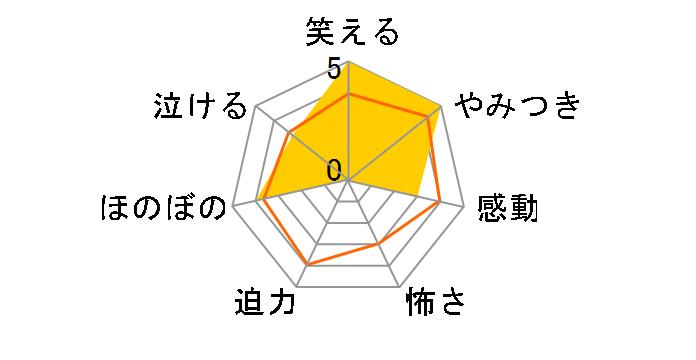 エロマンガ先生 5(完全生産限定版)[ANZX-12489/90][Blu-ray/ブルーレイ]