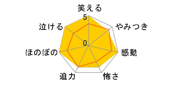 終物語 第六巻/まよいヘル(通常版)[ANSB-13361][DVD]