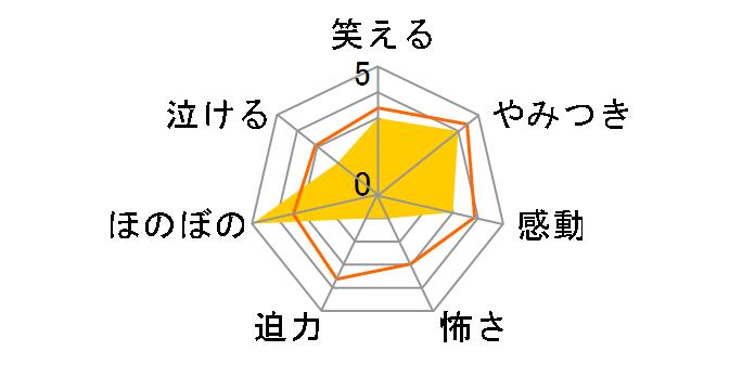 プリンセスメゾン DVD BOX[NSDS-22810][DVD]