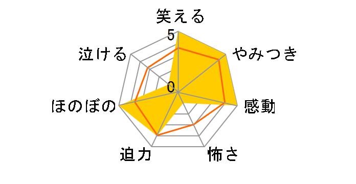 ブレンド・S 2(完全生産限定版)[ANZB-12683/4][DVD]
