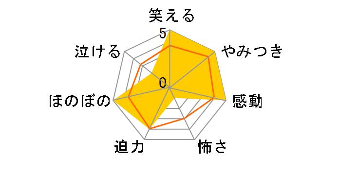 ブレンド・S 3(完全生産限定版)[ANZB-12685/6][DVD]