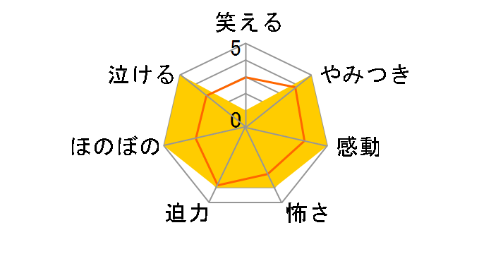 パピヨン[KIBF-4445][DVD]