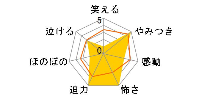 スモーキング DVD-BOX[TCED-4120][DVD]