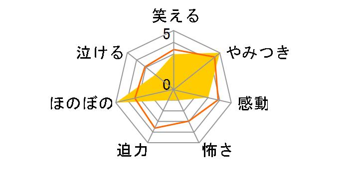 「居酒屋ぼったくり」DVD-BOX[DABA-5431][DVD]