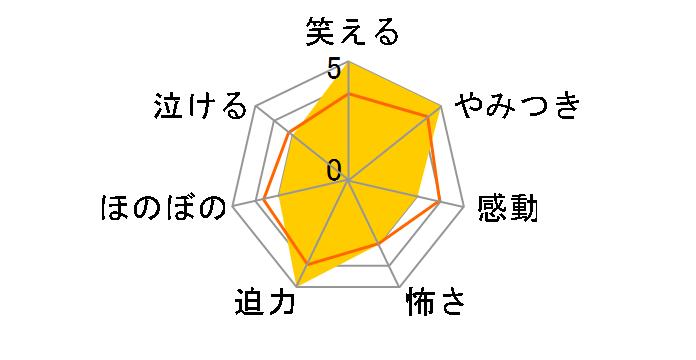 ぐらんぶるBD3(初回生産限定盤)[EYXA-11927][Blu-ray/ブルーレイ]