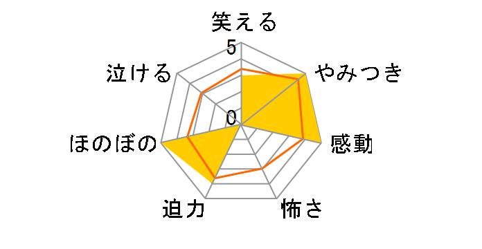 魔法×戦士 マジマジョピュアーズ!DVD BOX vol.1[ZMSZ-12641][DVD]