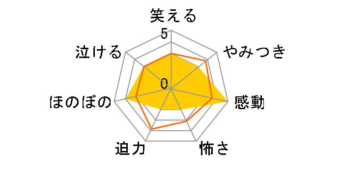 虹色デイズ 豪華版(初回限定生産)[DASH-0017][DVD]