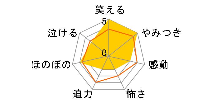 ハイスコアガール STAGE 2<初回仕様版>[1000736714][DVD]