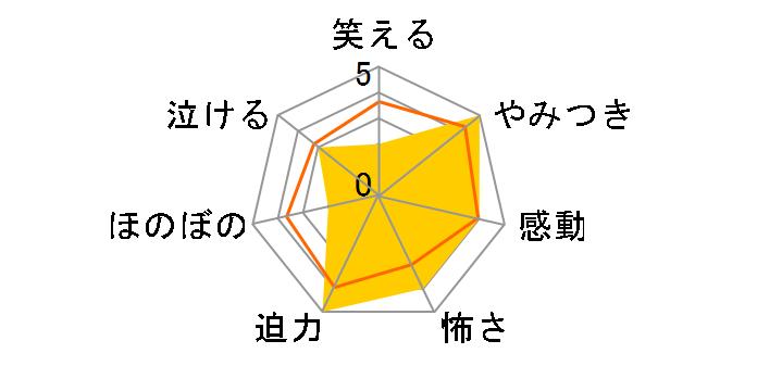 魔法少女特殊戦あすか 1[ZMBZ-13011][DVD]