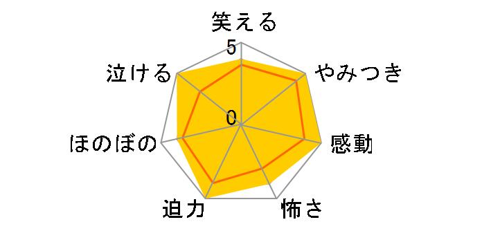 盾の勇者の成り上がり DVD BOX 3巻[KABA-10673][DVD]