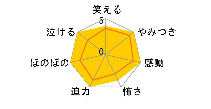 盾の勇者の成り上がり DVD BOX 4巻[KABA-10674][DVD]