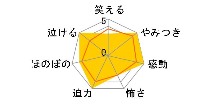 HUGっと!プリキュア vol.16[PCBX-51776][DVD]