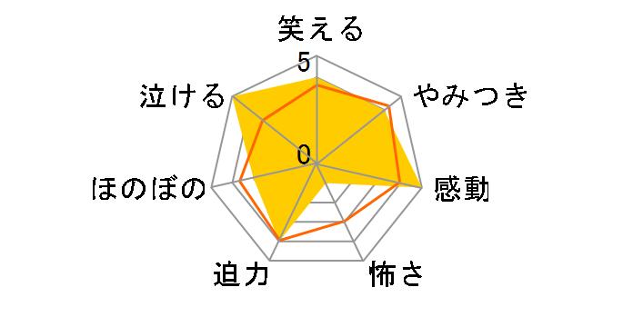 ダイヤのA actII DVD Vol.1[PCBG-53021][DVD]