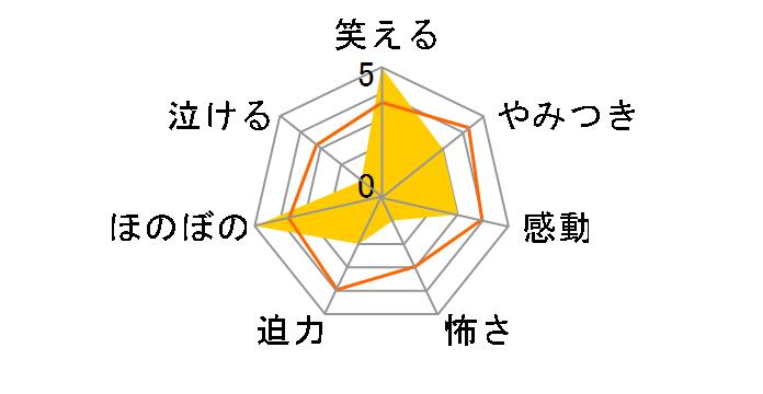 RobiHachi 1[PCXG-50671][Blu-ray/ブルーレイ]