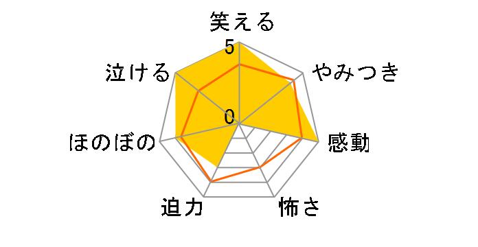 スター☆トゥインクルプリキュア vol.4【DVD】[PCBX-51814][DVD]