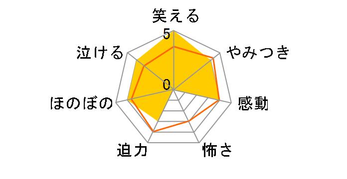 スター☆トゥインクルプリキュア vol.5【DVD】[PCBX-51815][DVD]