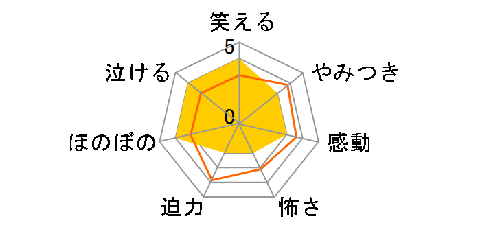 鈴木家の嘘 DVD[TCED-4588][DVD]