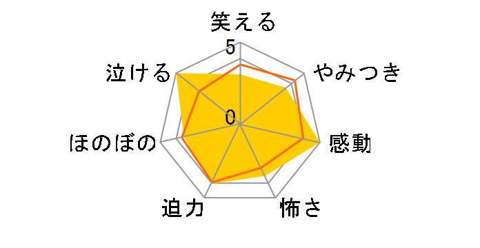 鬼滅の刃 2(完全生産限定版)[ANZB-14773/4][DVD]