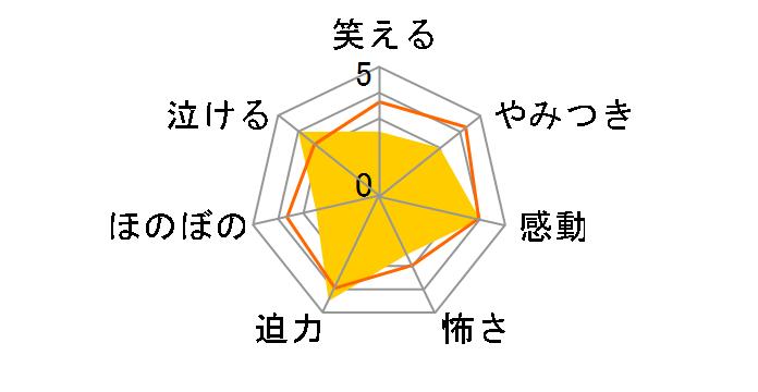 鬼滅の刃 3(完全生産限定版)[ANZB-14775/6][DVD]