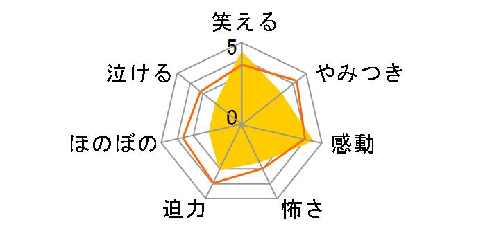 鬼滅の刃 5(完全生産限定版)[ANZX-14779/80][Blu-ray/ブルーレイ]