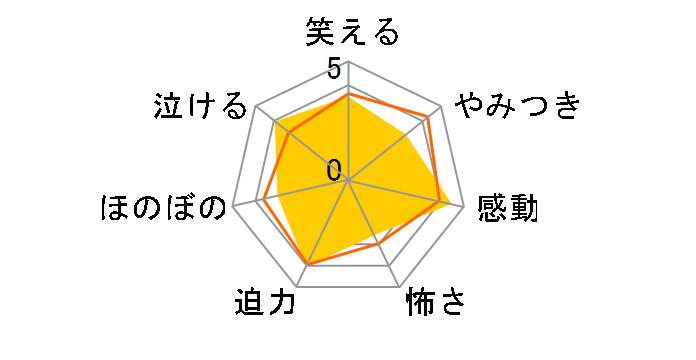 鬼滅の刃 6(完全生産限定版)[ANZB-14781/2][DVD]