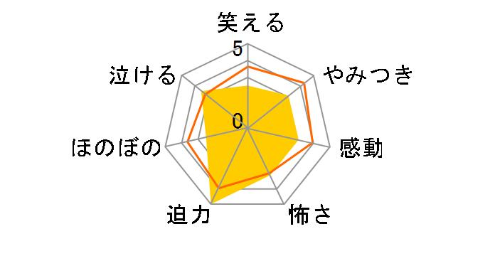 鬼滅の刃 7(完全生産限定版)[ANZB-14783/4][DVD]