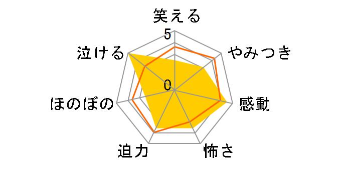 鬼滅の刃 8(完全生産限定版)[ANZB-14785/6][DVD]