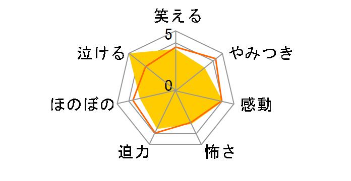 鬼滅の刃 9(完全生産限定版)[ANZB-14787/8][DVD]
