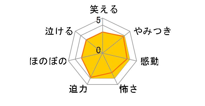 ファイナル・スコア[HPBR-402][DVD]