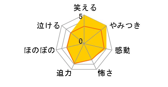翔んで埼玉 豪華版[DSZS-10114][DVD]