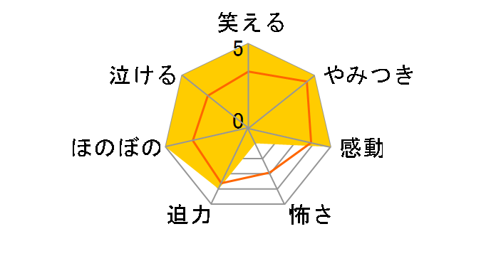 連続テレビ小説 なつぞら 完全版 DVD BOX3[NSDX-23831][DVD]