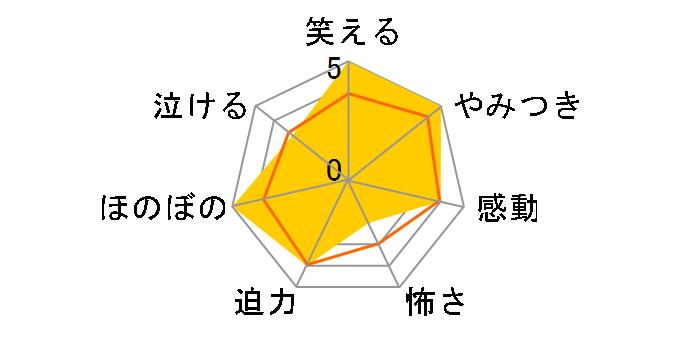 えいがのおそ松さんDVD 通常版[EYBA-12627][DVD]