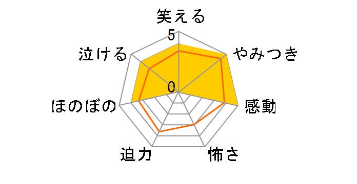 凪のお暇 DVD-BOX[TCED-4779][DVD]