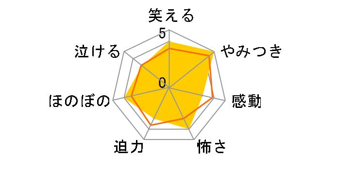 ひみつ×戦士 ファントミラージュ! DVD BOX vol.2[ZMSZ-13552][DVD]