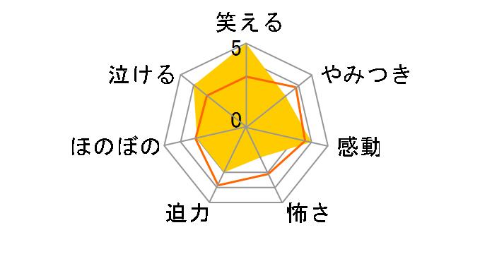 決算!忠臣蔵[BIBJ-3443][DVD]