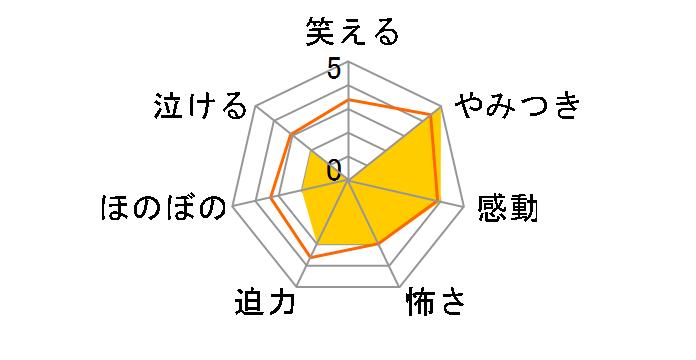 10の秘密 DVD-BOX[TCED-5065][DVD]