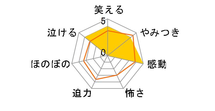 ドラマ「DASADA」DVD-BOX[VPBX-14015][DVD]