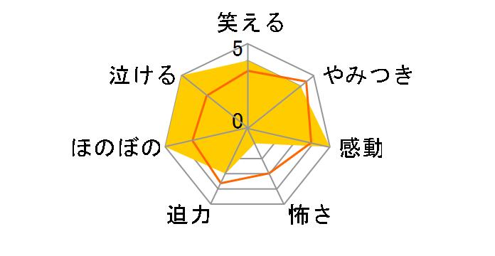 連続テレビ小説 スカーレット 完全版 ブルーレイBOX3[NSBX-24291][Blu-ray/ブルーレイ]