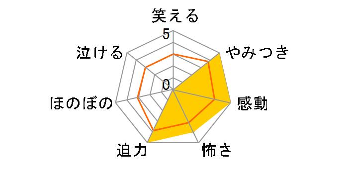 レ・ミゼラブル ジャン・ギャバン主演 HDマスター DVD[IVCF-5846][DVD]