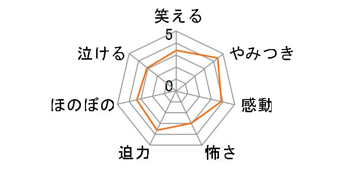 MIU404 -ディレクターズカット版- Blu-ray BOX[TCBD-0996][Blu-ray/ブルーレイ]