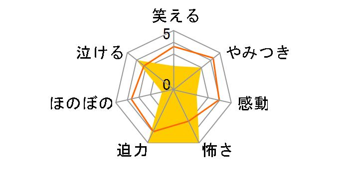 「進撃の巨人」〜クロニクル〜【通常版DVD】[PCBG-53489][DVD]