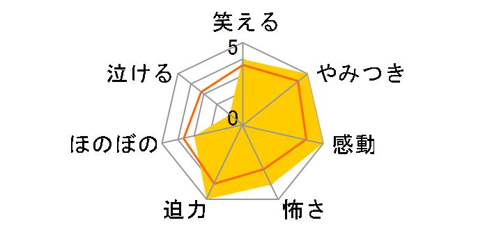 呪術廻戦 Vol.2 DVD[TDV-31026D][DVD]