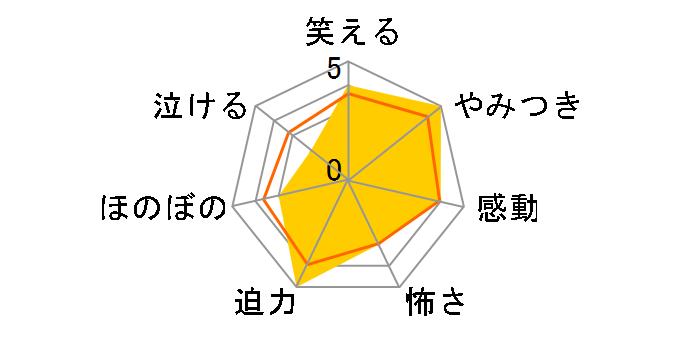 呪術廻戦 Vol.3 DVD[TDV-31027D][DVD]
