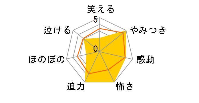 ディア・ペイシェント 〜絆のカルテ〜 DVD BOX[NSDX-24720][DVD]