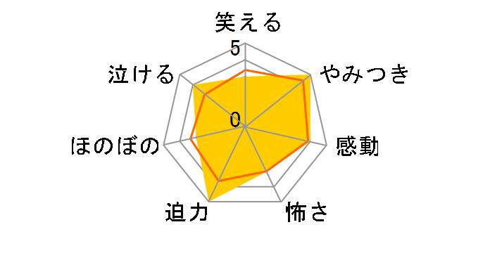 大河ドラマ 麒麟がくる 完全版 第弐集 ブルーレイBOX[NSBX-24593][Blu-ray/ブルーレイ]