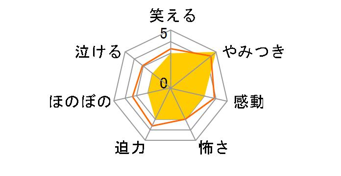 『大江戸もののけ物語』DVD-BOX[DABA-5733][DVD]