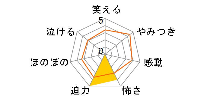 ブラッディ・マンデイ DVD-BOX[ASBP-6506][DVD]