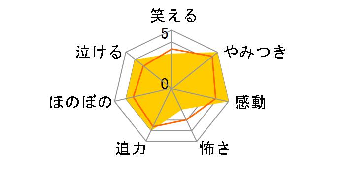 連続テレビ小説 エール 完全版 ブルーレイBOX3[NSBX-24562][Blu-ray/ブルーレイ]