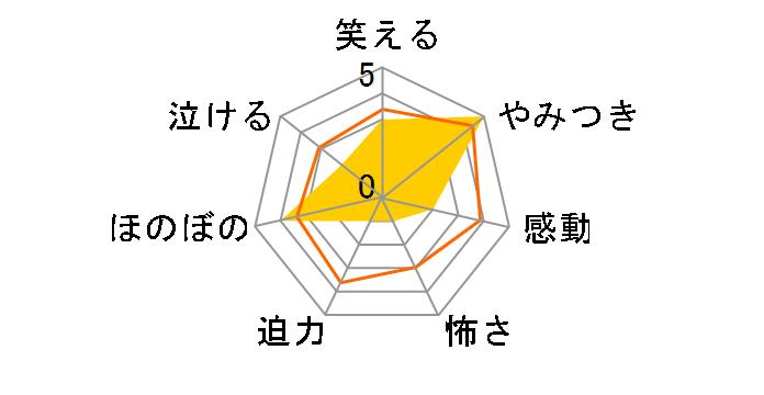 「社内マリッジハニー」DVD-BOX[ASBP-6513][DVD]