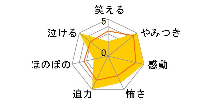 大河ドラマ 麒麟がくる 完全版 第参集 ブルーレイBOX[NSBX-24594][Blu-ray/ブルーレイ]